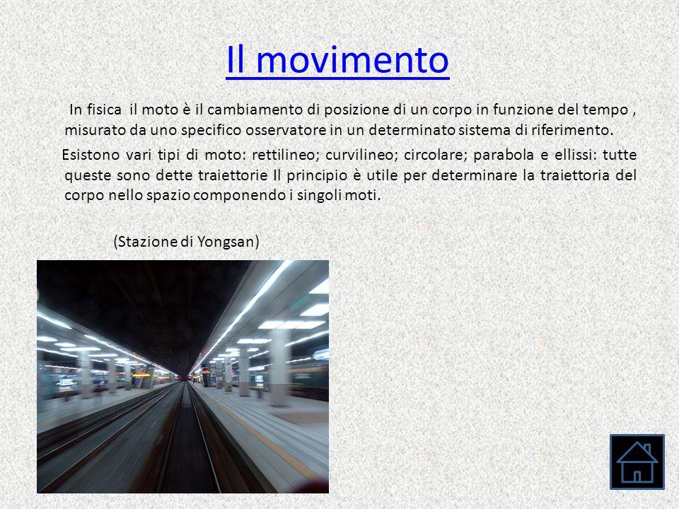 Il movimento In fisica il moto è il cambiamento di posizione di un corpo in funzione del tempo, misurato da uno specifico osservatore in un determinat