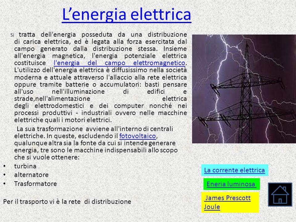 L'energia elettrica Si tratta dell'energia posseduta da una distribuzione di carica elettrica, ed è legata alla forza esercitata dal campo generato da