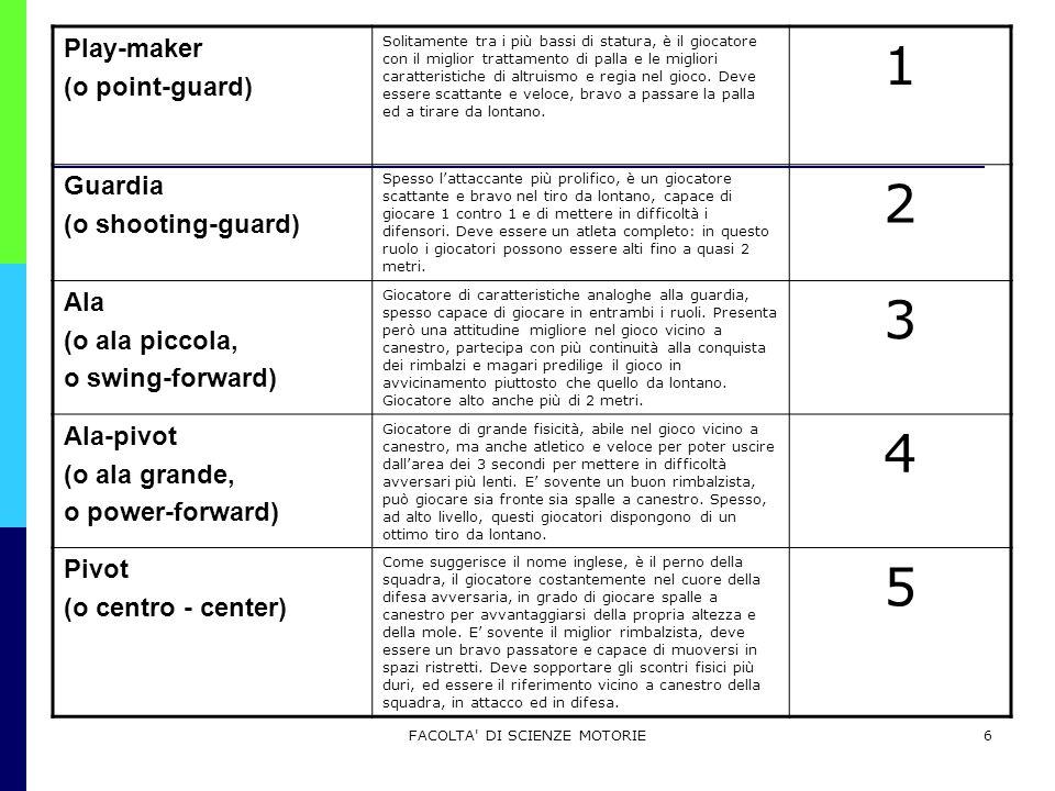 FACOLTA' DI SCIENZE MOTORIE6 Play-maker (o point-guard) Solitamente tra i più bassi di statura, è il giocatore con il miglior trattamento di palla e l