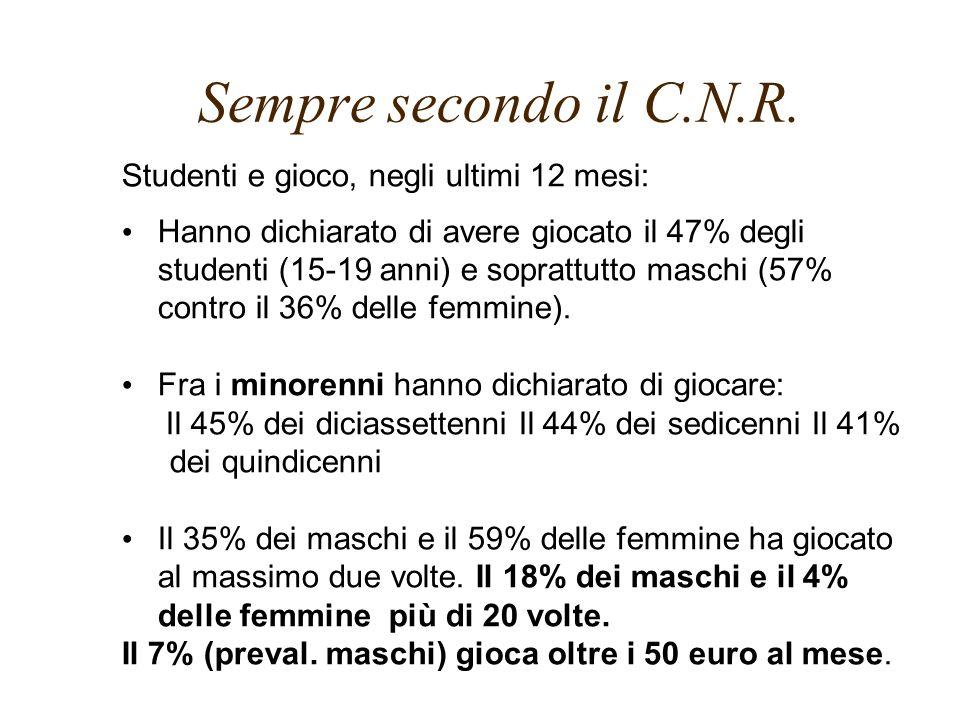 Sempre secondo il C.N.R. Studenti e gioco, negli ultimi 12 mesi: Hanno dichiarato di avere giocato il 47% degli studenti (15-19 anni) e soprattutto ma