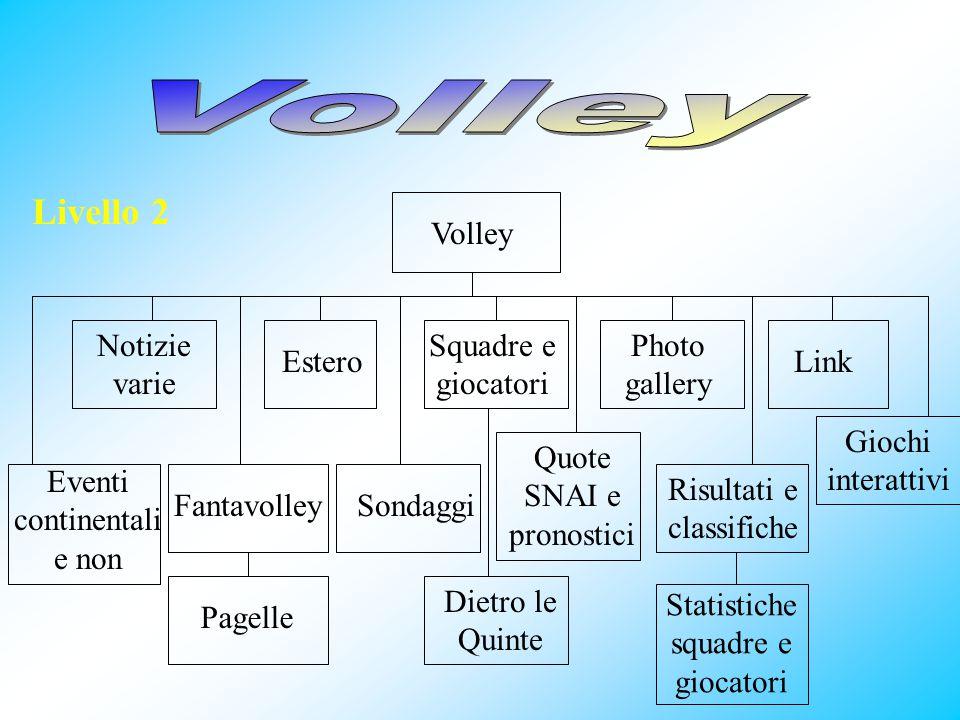 Livello 2 Volley Notizie varie Squadre e giocatori Photo gallery Link FantavolleySondaggi Dietro le Quinte Risultati e classifiche Statistiche squadre e giocatori Eventi continentali e non Giochi interattivi Quote SNAI e pronostici Estero Pagelle