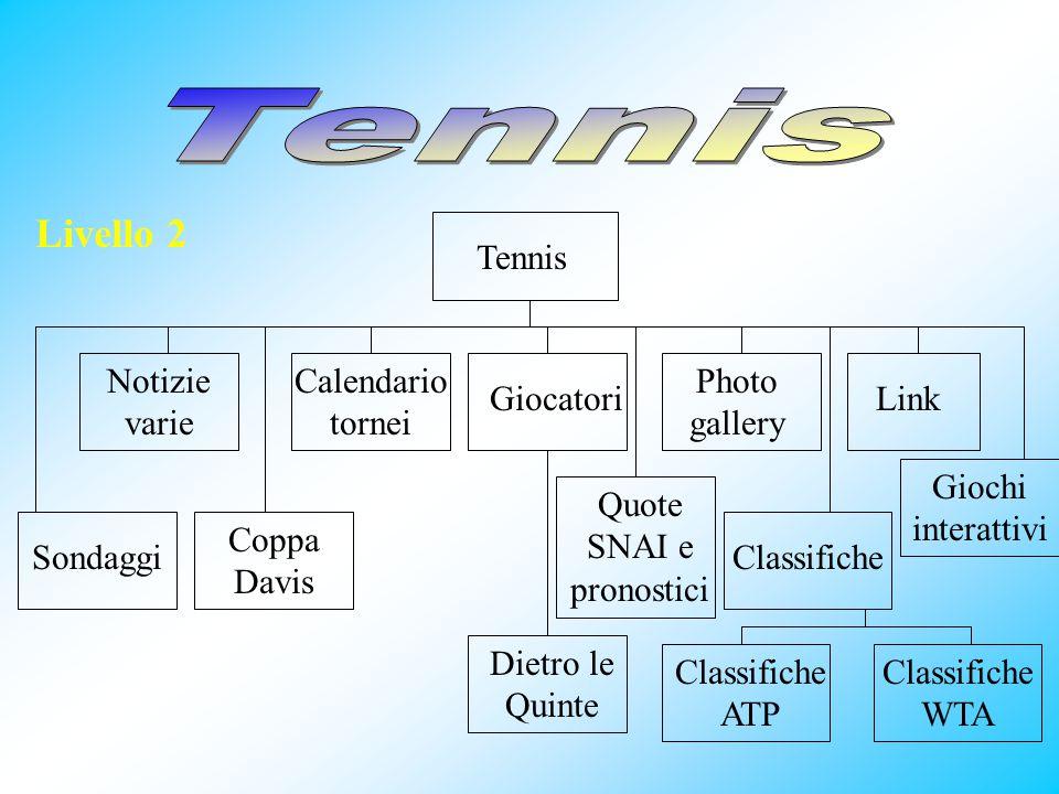 Livello 2 Tennis Notizie varie Calendario tornei Giocatori Photo gallery Link Coppa Davis Dietro le Quinte Classifiche ATP Classifiche WTA Sondaggi Giochi interattivi Quote SNAI e pronostici