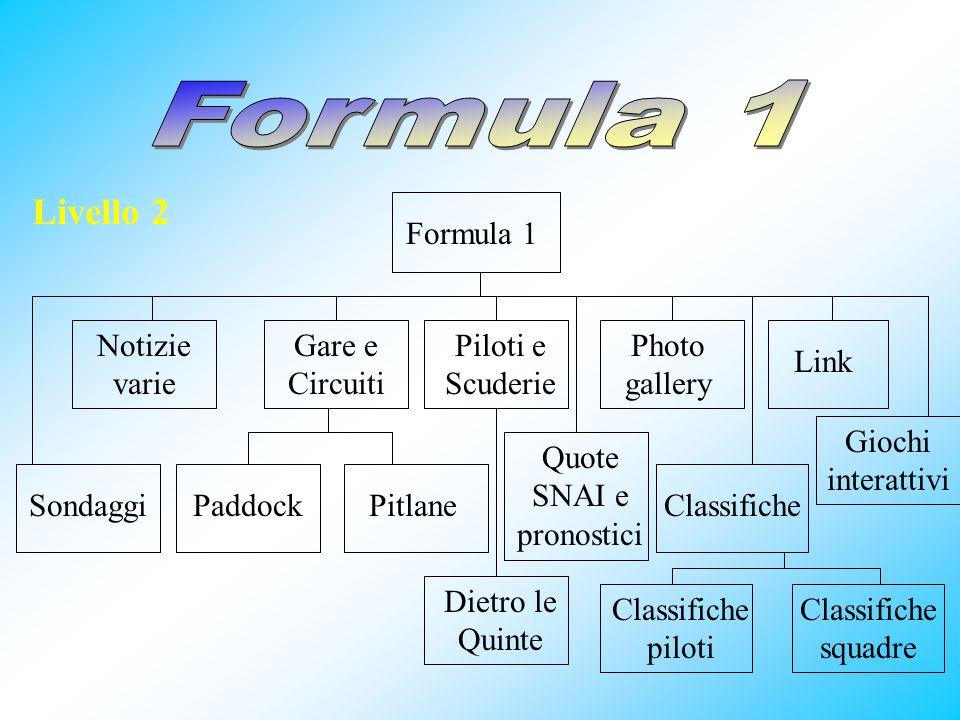 Livello 2 Formula 1 Notizie varie Gare e Circuiti Piloti e Scuderie Photo gallery Link PaddockPitlane Dietro le Quinte Classifiche piloti Classifiche