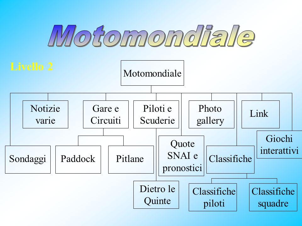 Livello 2 Motomondiale Notizie varie Gare e Circuiti Piloti e Scuderie Photo gallery Link PaddockPitlane Dietro le Quinte Classifiche piloti Classific