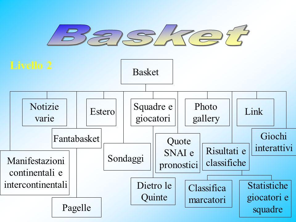 Livello 2 Basket Notizie varie Estero Squadre e giocatori Photo gallery Link Fantabasket Manifestazioni continentali e intercontinentali Dietro le Quinte Risultati e classifiche Classifica marcatori Statistiche giocatori e squadre Sondaggi Giochi interattivi Quote SNAI e pronostici Pagelle