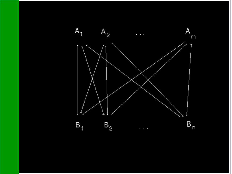 Copyright SDA Bocconi 2005 Competing Technologies, Network Externalities …n 11
