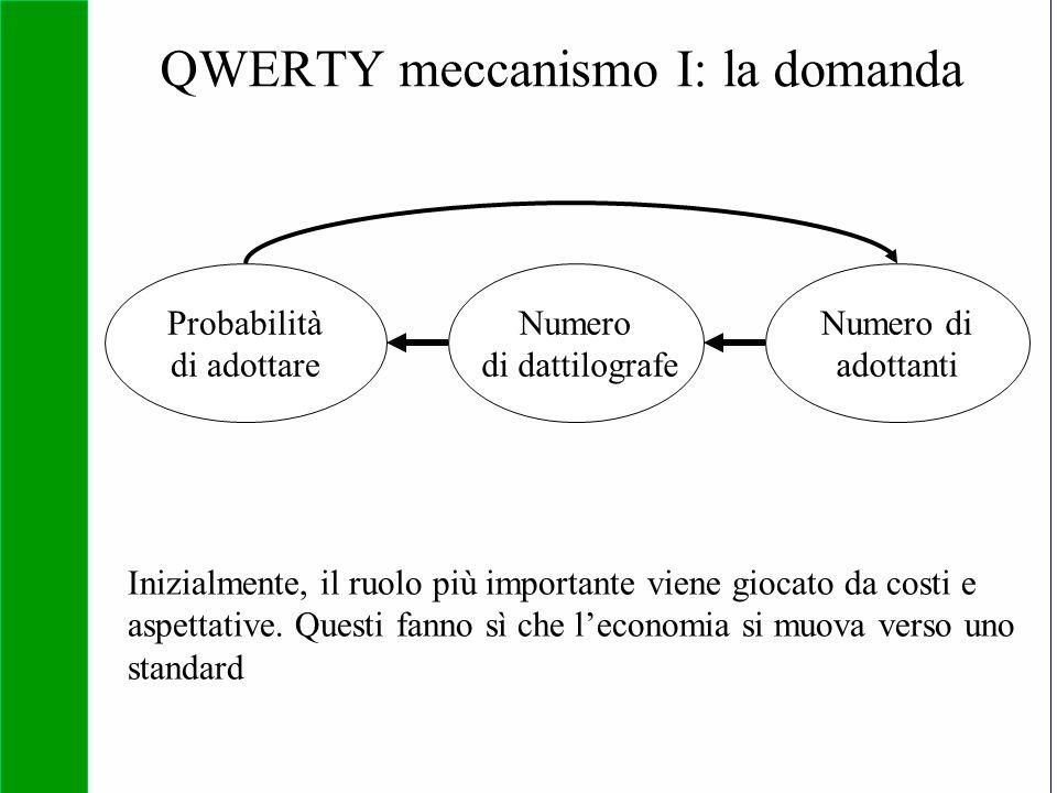 Copyright SDA Bocconi 2005 Competing Technologies, Network Externalities …n 16 QWERTY meccanismo I: la domanda Probabilità di adottare Numero di datti