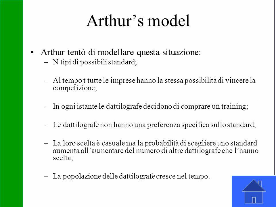 Copyright SDA Bocconi 2005 Competing Technologies, Network Externalities …n 18 Arthur's model Arthur tentò di modellare questa situazione: –N tipi di