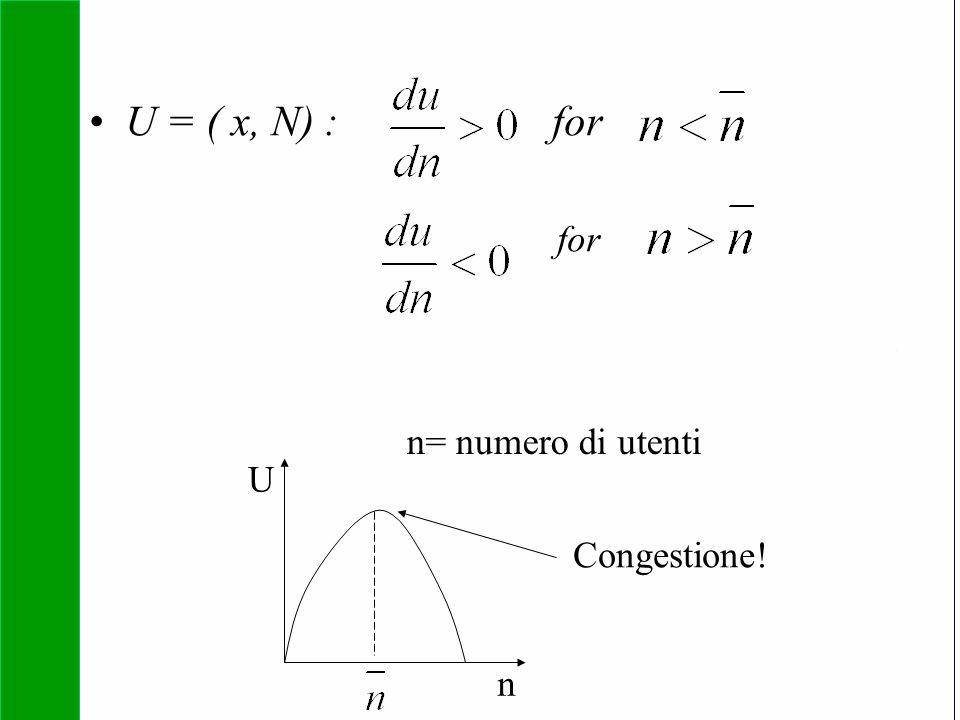 Copyright SDA Bocconi 2005 Competing Technologies, Network Externalities …n 26 U = ( x, N) : for for n U n= numero di utenti Congestione!