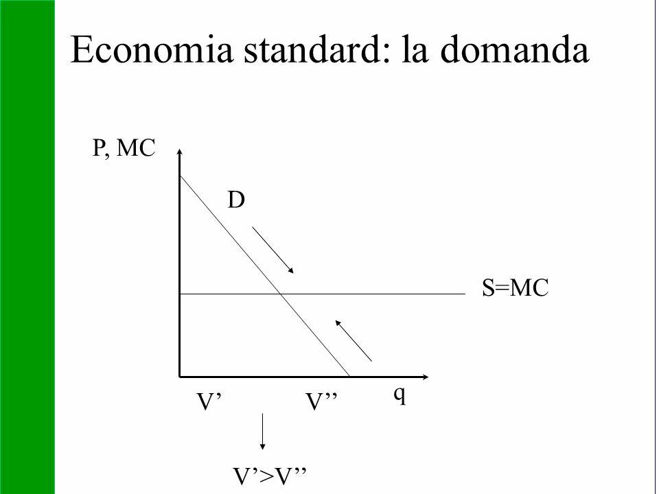 Copyright SDA Bocconi 2005 Competing Technologies, Network Externalities …n 27 Economia standard: la domanda P, MC q S=MC D V'V'' V'>V''