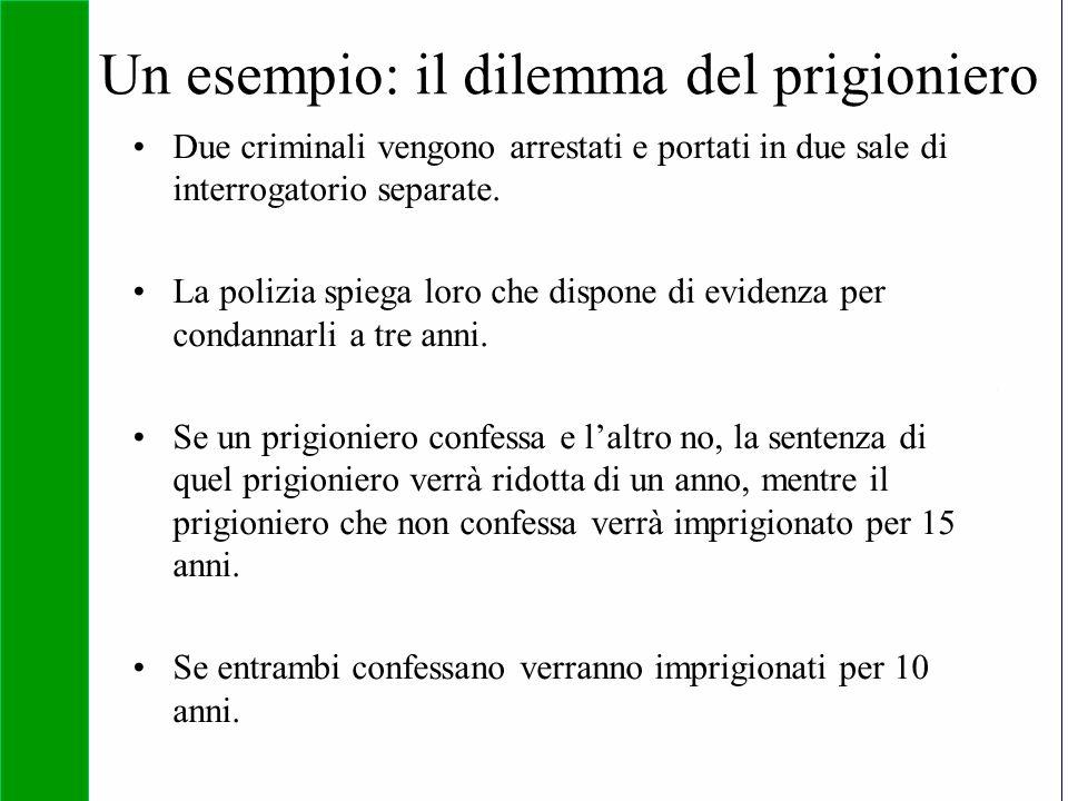 Copyright SDA Bocconi 2005 Competing Technologies, Network Externalities …n 4 Un esempio: il dilemma del prigioniero Due criminali vengono arrestati e