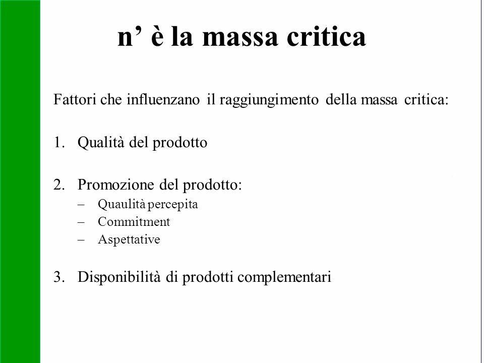 Copyright SDA Bocconi 2005 Competing Technologies, Network Externalities …n 45 n' è la massa critica Fattori che influenzano il raggiungimento della m