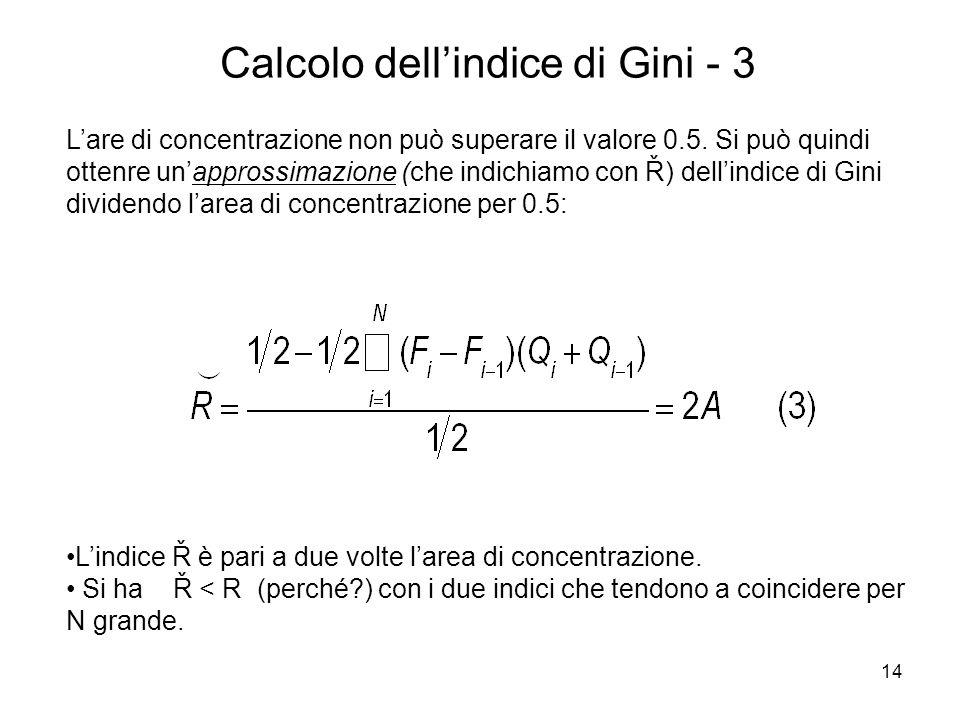 14 L'indice Ř è pari a due volte l'area di concentrazione. Si ha Ř < R (perché?) con i due indici che tendono a coincidere per N grande. Calcolo dell'