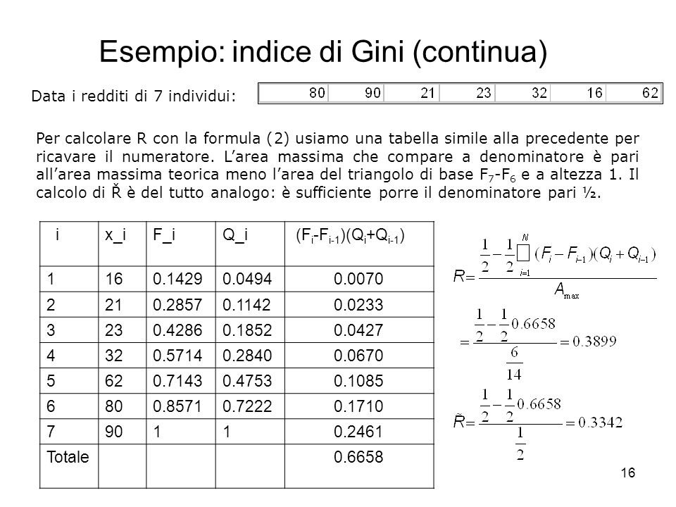 16 Per calcolare R con la formula (2) usiamo una tabella simile alla precedente per ricavare il numeratore. L'area massima che compare a denominatore