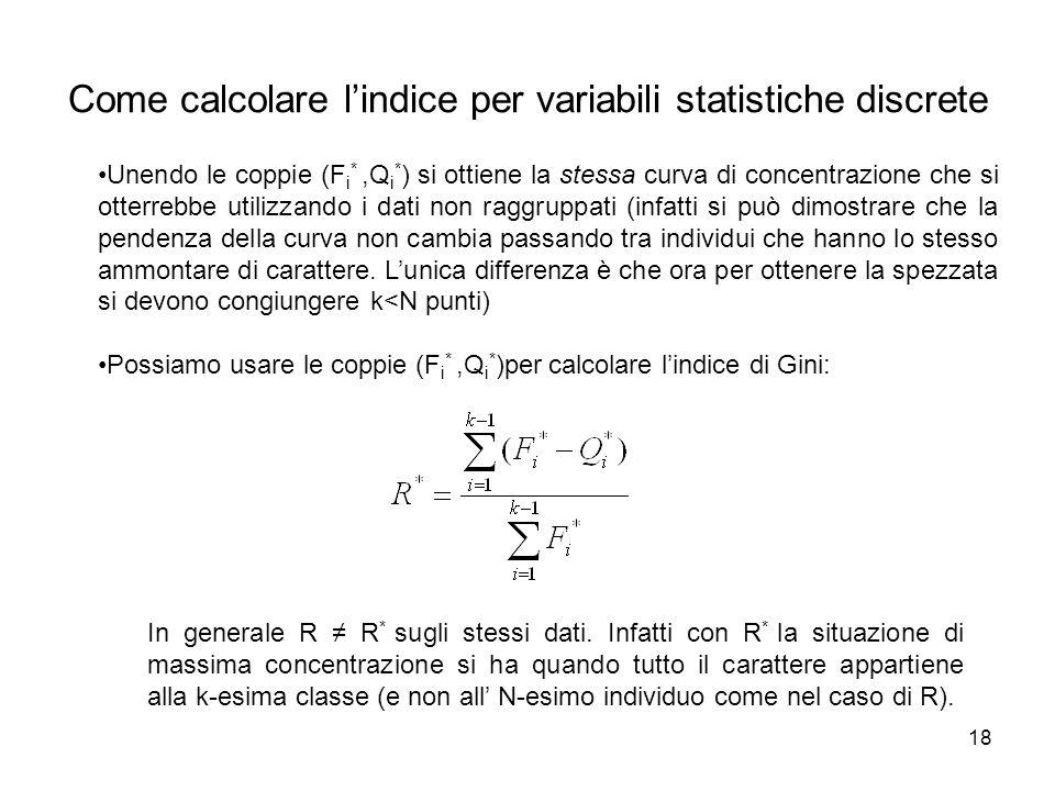 18 Unendo le coppie (F i *,Q i * ) si ottiene la stessa curva di concentrazione che si otterrebbe utilizzando i dati non raggruppati (infatti si può d