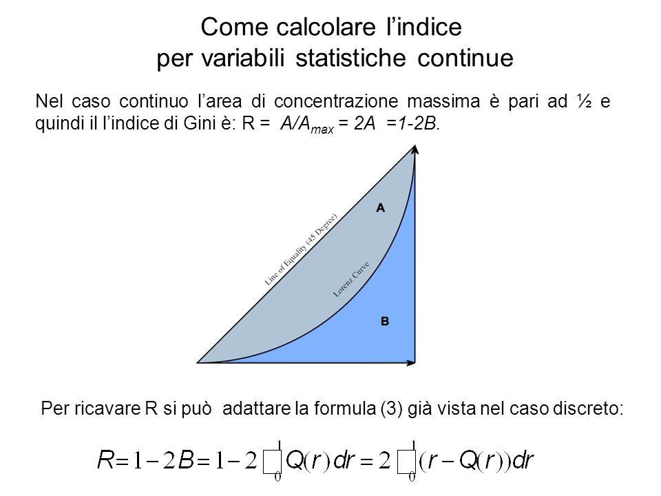 Nel caso continuo l'area di concentrazione massima è pari ad ½ e quindi il l'indice di Gini è: R = A/A max = 2A =1-2B. Come calcolare l'indice per var