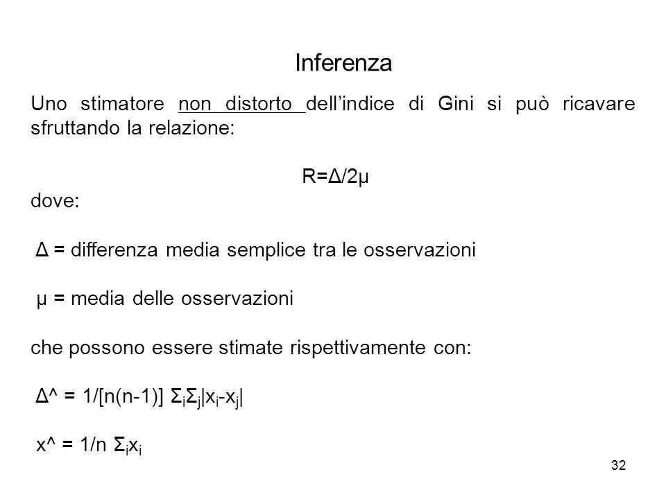 32 Uno stimatore non distorto dell'indice di Gini si può ricavare sfruttando la relazione: R=Δ/2μ dove: Δ = differenza media semplice tra le osservazi