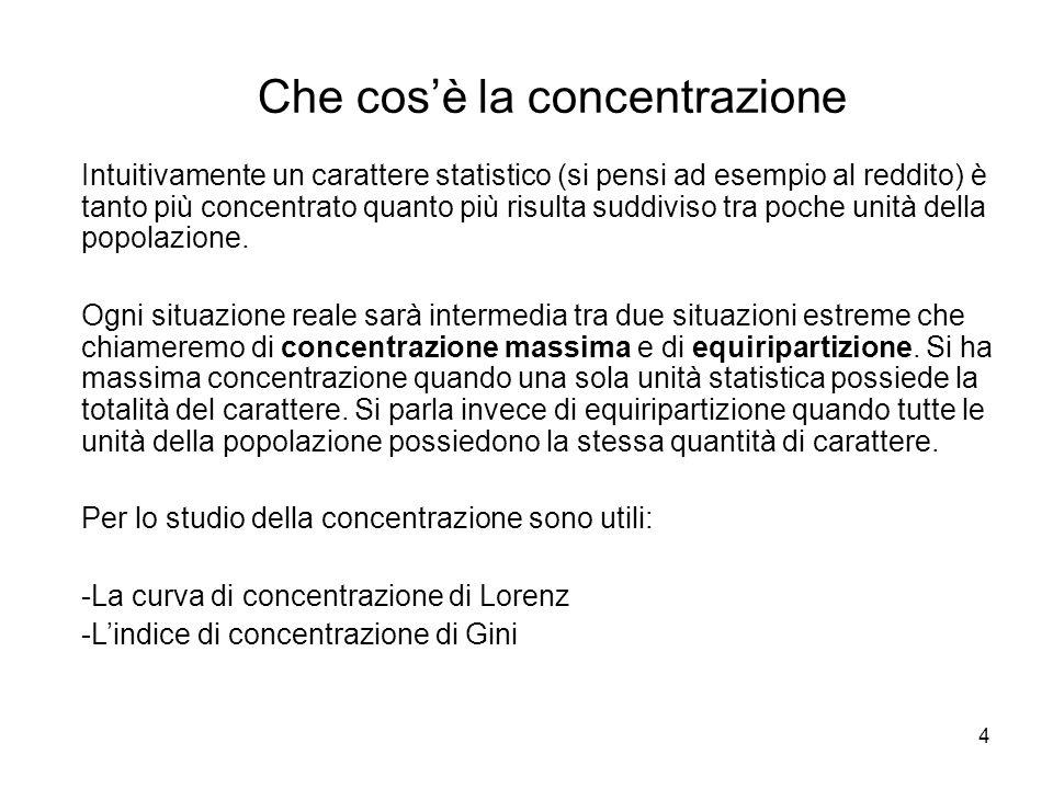 4 Che cos'è la concentrazione Intuitivamente un carattere statistico (si pensi ad esempio al reddito) è tanto più concentrato quanto più risulta suddi
