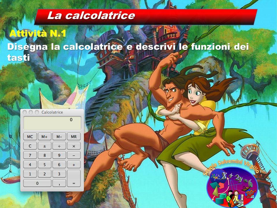 La calcolatrice Disegna la calcolatrice e descrivi le funzioni dei tasti Attività N.1