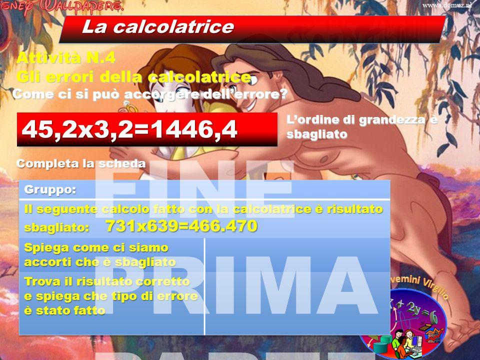 La calcolatrice Come ci si può accorgere dell'errore? Attività N.4 Gli errori della calcolatrice 45,2x3,2=1446,445,2x3,2=1446,4 L'ordine di grandezza