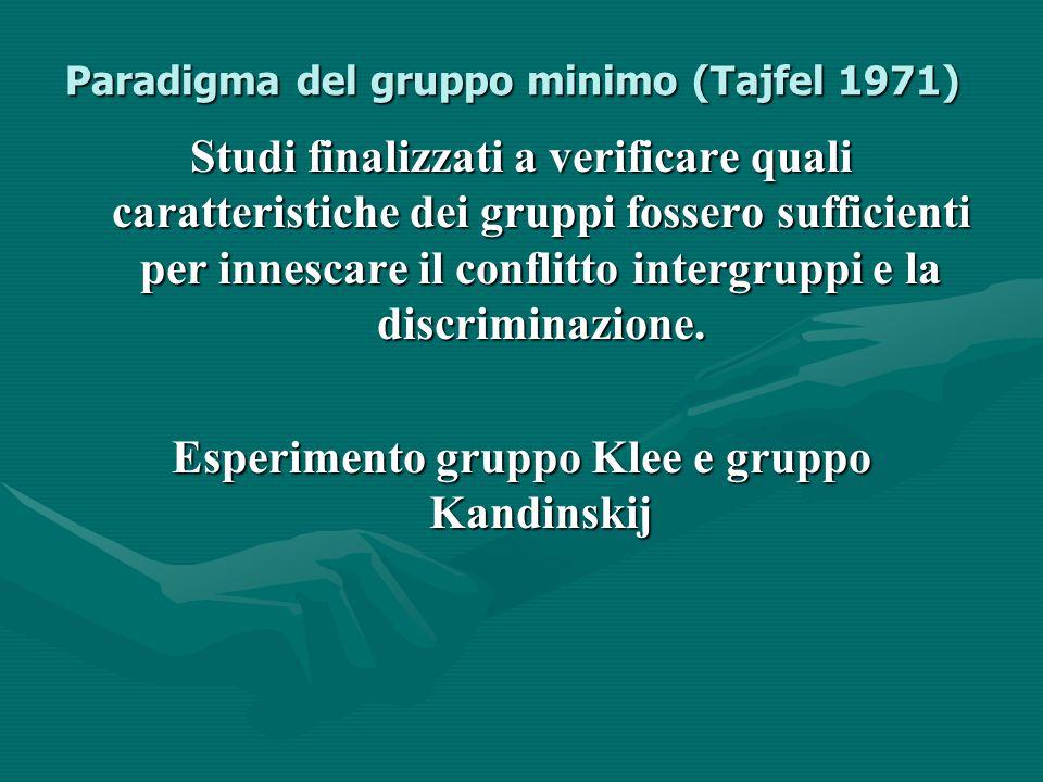 Paradigma del gruppo minimo (Tajfel 1971) Studi finalizzati a verificare quali caratteristiche dei gruppi fossero sufficienti per innescare il conflit
