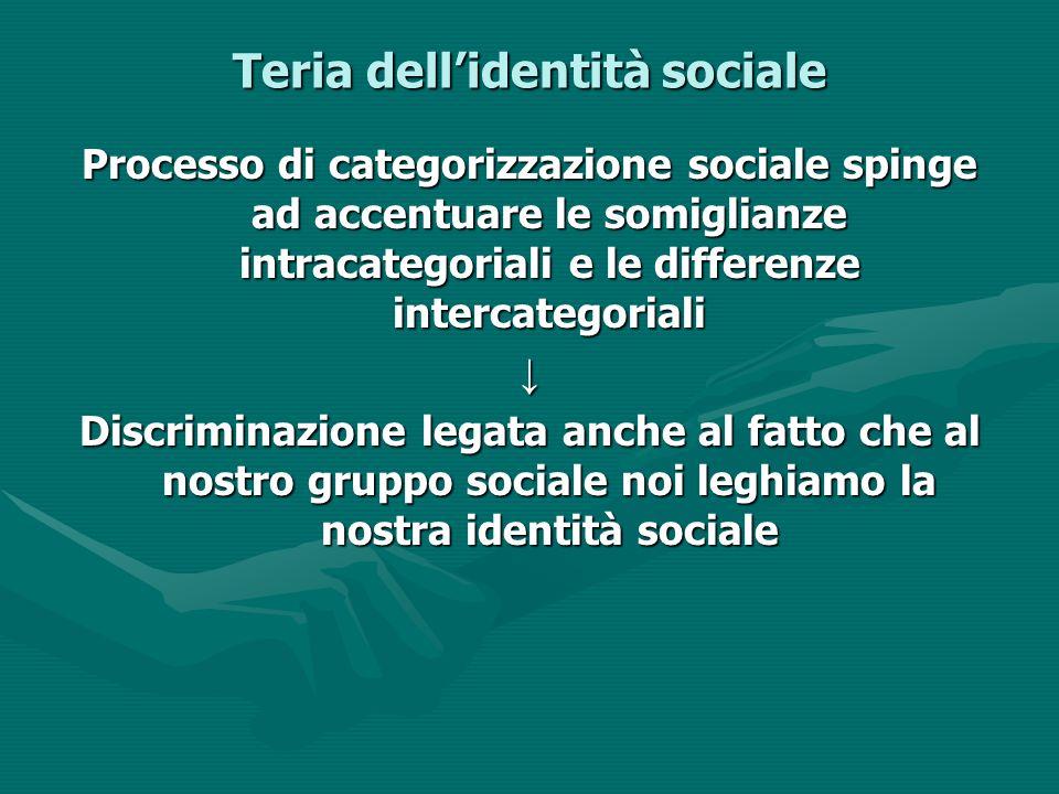 Teria dell'identità sociale Processo di categorizzazione sociale spinge ad accentuare le somiglianze intracategoriali e le differenze intercategoriali