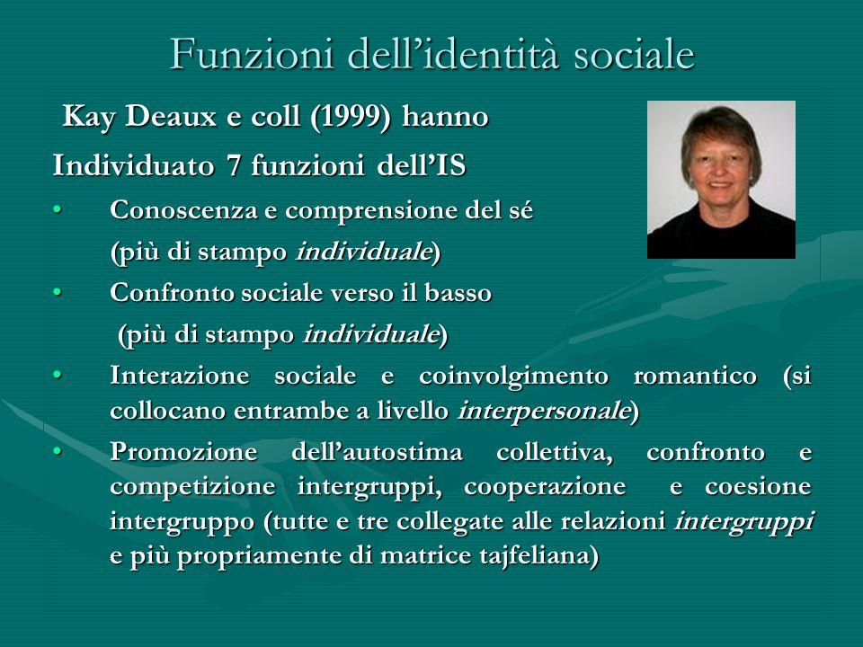 Funzioni dell'identità sociale Kay Deaux e coll (1999) hanno Kay Deaux e coll (1999) hanno Individuato 7 funzioni dell'IS Conoscenza e comprensione de