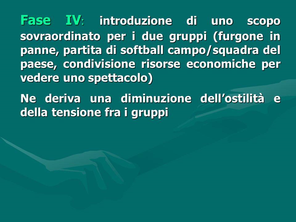 Fase IV : introduzione di uno scopo sovraordinato per i due gruppi (furgone in panne, partita di softball campo/squadra del paese, condivisione risors