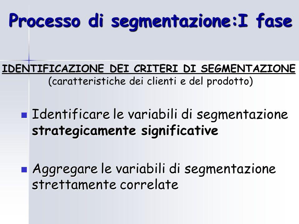 Processo di segmentazione:I fase IDENTIFICAZIONE DEI CRITERI DI SEGMENTAZIONE (caratteristiche dei clienti e del prodotto) Identificare le variabili d