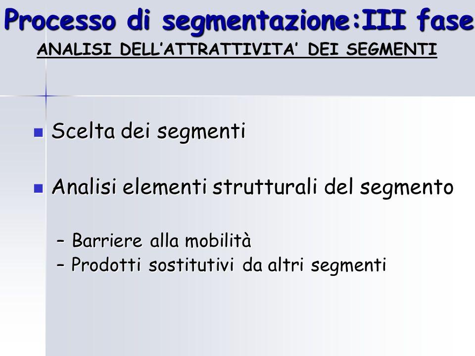 Processo di segmentazione:III fase ANALISI DELL'ATTRATTIVITA' DEI SEGMENTI Scelta dei segmenti Scelta dei segmenti Analisi elementi strutturali del se
