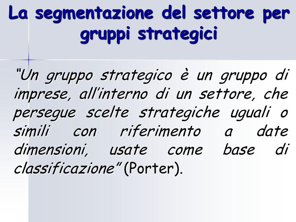 """La segmentazione del settore per gruppi strategici """"Un gruppo strategico è un gruppo di imprese, all'interno di un settore, che persegue scelte strate"""