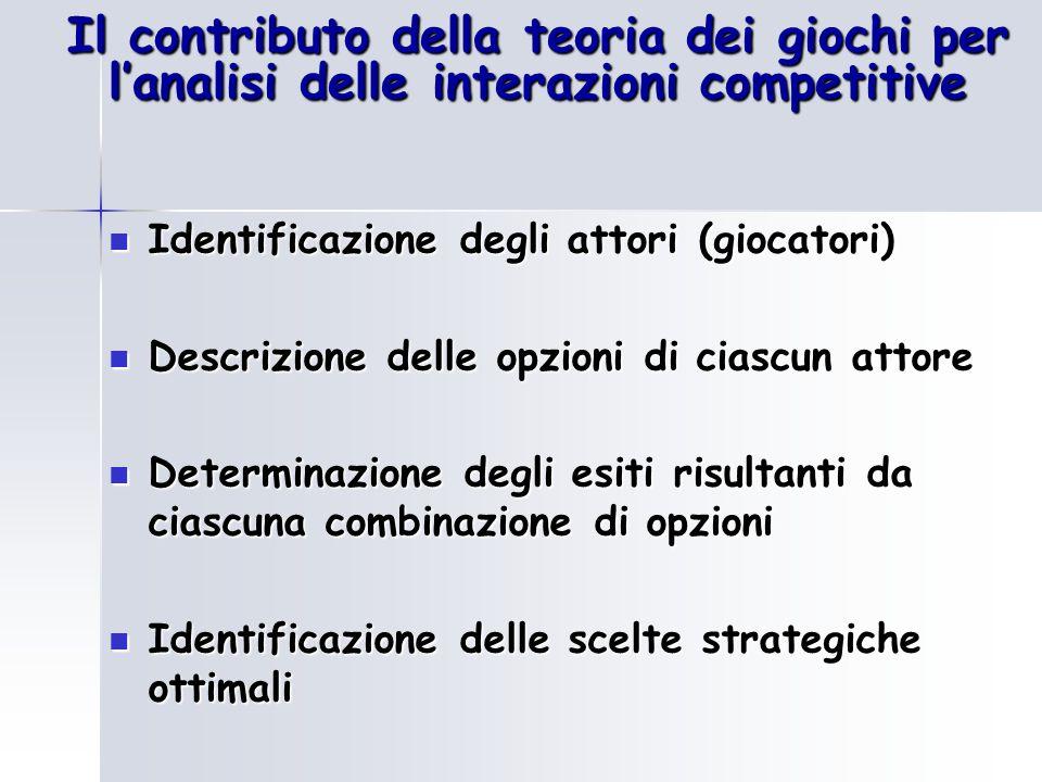 Il contributo della teoria dei giochi per l'analisi delle interazioni competitive Identificazione degli attori (giocatori) Identificazione degli attor