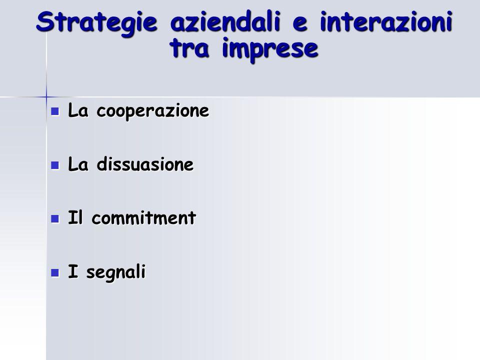 Strategie aziendali e interazioni tra imprese La cooperazione La cooperazione La dissuasione La dissuasione Il commitment Il commitment I segnali I se