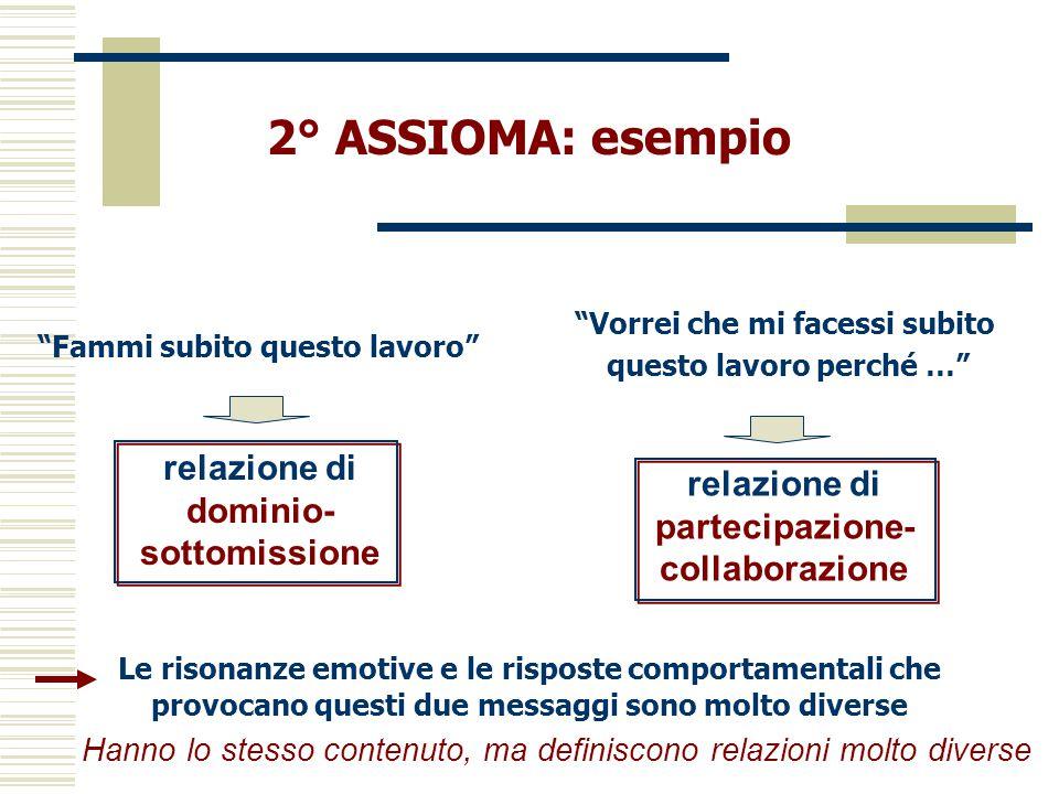 """2° ASSIOMA: esempio """"Fammi subito questo lavoro"""" relazione di dominio- sottomissione Le risonanze emotive e le risposte comportamentali che provocano"""