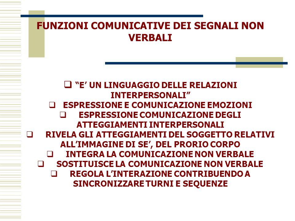 """FUNZIONI COMUNICATIVE DEI SEGNALI NON VERBALI  """"E' UN LINGUAGGIO DELLE RELAZIONI INTERPERSONALI""""  ESPRESSIONE E COMUNICAZIONE EMOZIONI  ESPRESSIONE"""