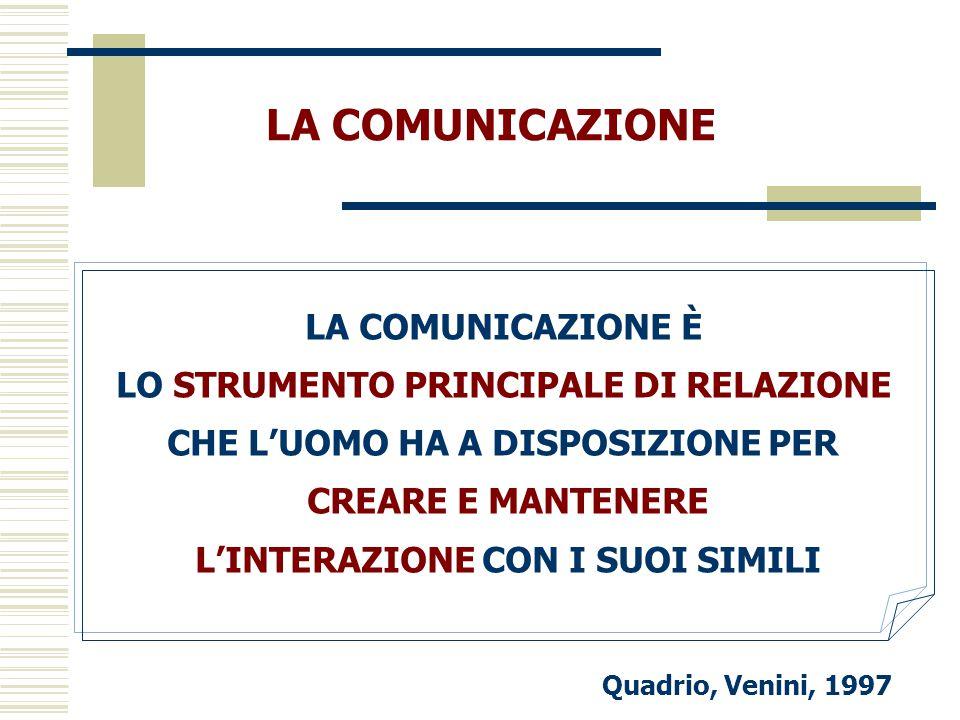 LA COMUNICAZIONE LA COMUNICAZIONE È LO STRUMENTO PRINCIPALE DI RELAZIONE CHE L'UOMO HA A DISPOSIZIONE PER CREARE E MANTENERE L'INTERAZIONE CON I SUOI