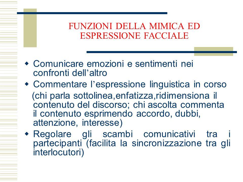 FUNZIONI DELLA MIMICA ED ESPRESSIONE FACCIALE  Comunicare emozioni e sentimenti nei confronti dell ' altro  Commentare l ' espressione linguistica i