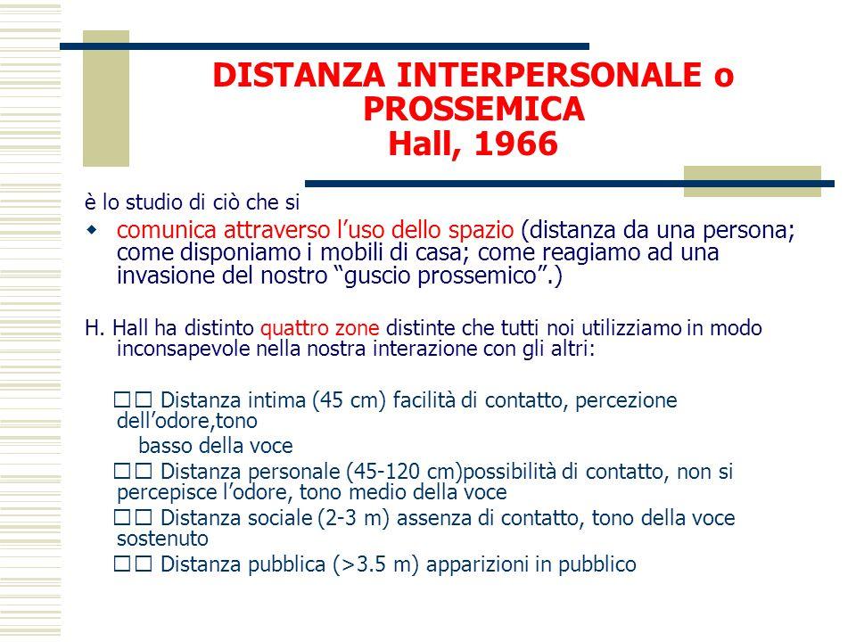 DISTANZA INTERPERSONALE o PROSSEMICA Hall, 1966 è lo studio di ciò che si  comunica attraverso l'uso dello spazio (distanza da una persona; come disp