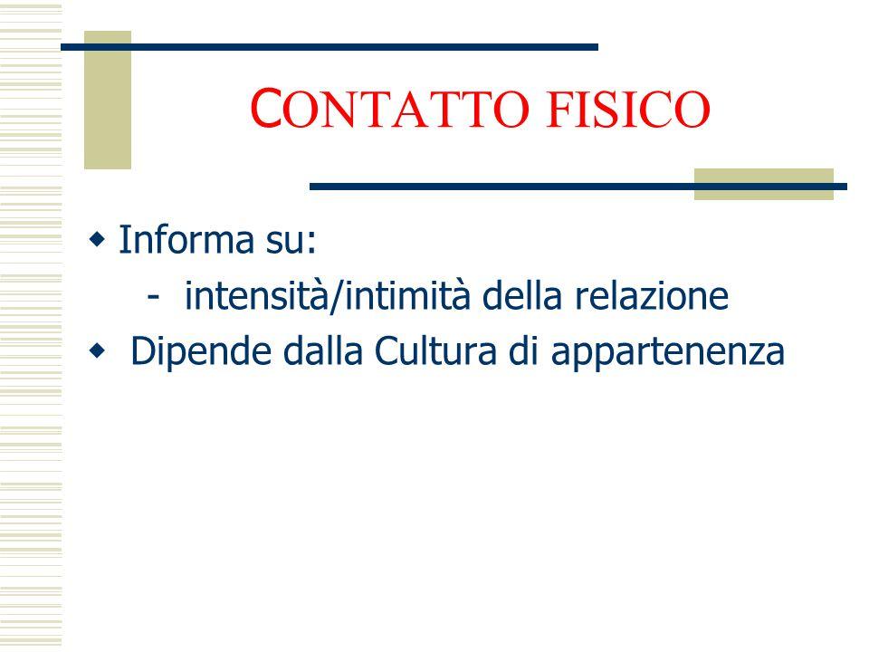 C ONTATTO FISICO  Informa su: - intensità/intimità della relazione  Dipende dalla Cultura di appartenenza