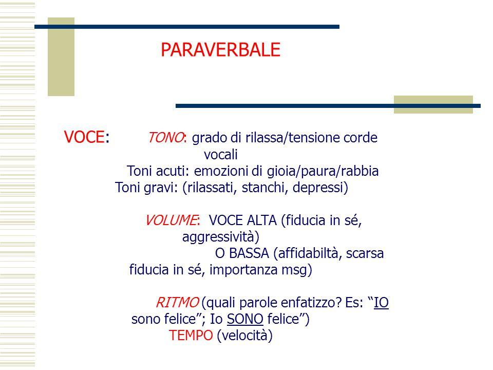 PARAVERBALE VOCE: TONO: grado di rilassa/tensione corde vocali Toni acuti: emozioni di gioia/paura/rabbia Toni gravi: (rilassati, stanchi, depressi) V