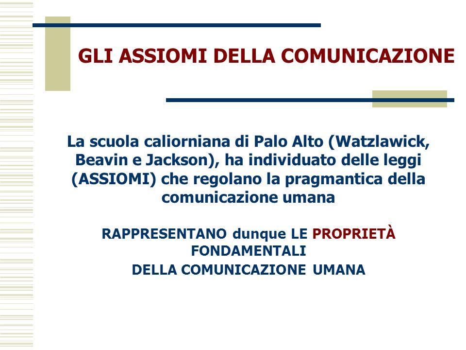 GLI ASSIOMI DELLA COMUNICAZIONE La scuola caliorniana di Palo Alto (Watzlawick, Beavin e Jackson), ha individuato delle leggi (ASSIOMI) che regolano l