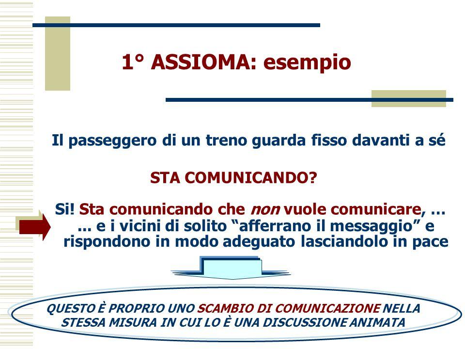 ASPETTI NON VERBALI DEL PARLATO (PARAVERBALE) IL COMPORTAMENTO ' MIMICO DEL VOLTO (SORRISO, SOPRACCIGLIE AGGROTTATE, ECC.) COMPORTAMENTO SPAZIALE POSTURA ORIENTAMENTO SPAZIALE DISTANZA PERSONALE O PROSSEMICA CONTATTO CORPOREO COMPORTAMENTO RELATIVO ALLO SGUARDO COMPORTAMENTO MOTORIO-GESTUALE (MOVIMENTI DEL CORPO E LA GESTUALITA') I SEGNALI DEL CORPO PIU' NE RACCOGLIAMO (COLLEGANDOLI) NELLA RELAZIONE, PIU' AFFIDABILITA' INTERPRETATIVA AVREMO ASPETTO ESTERIORE (abbigliamento, trucco, ecc)
