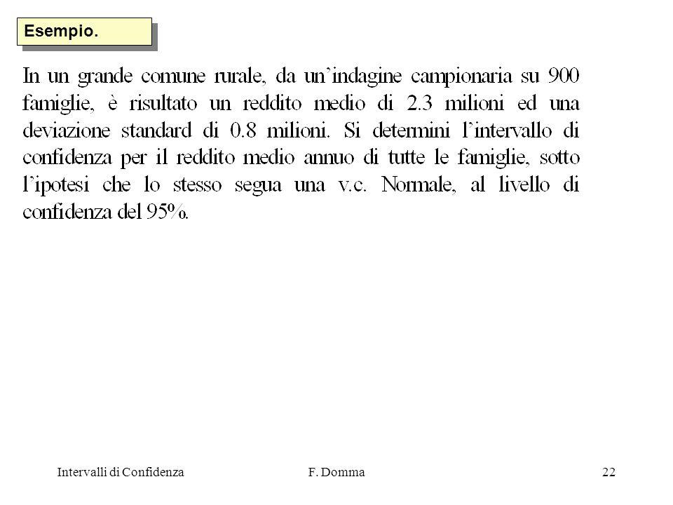 Intervalli di ConfidenzaF. Domma22 Esempio.