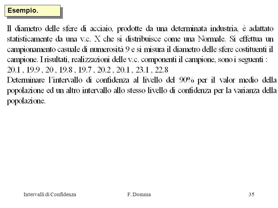 Intervalli di ConfidenzaF. Domma35 Esempio.