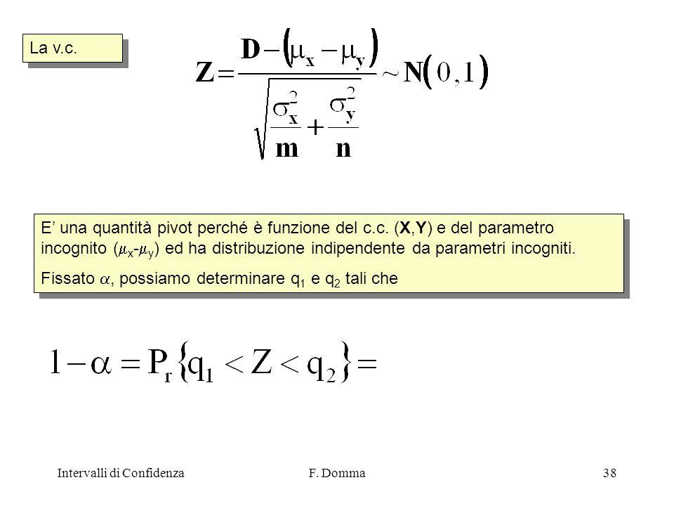 Intervalli di ConfidenzaF. Domma38 La v.c. E' una quantità pivot perché è funzione del c.c.