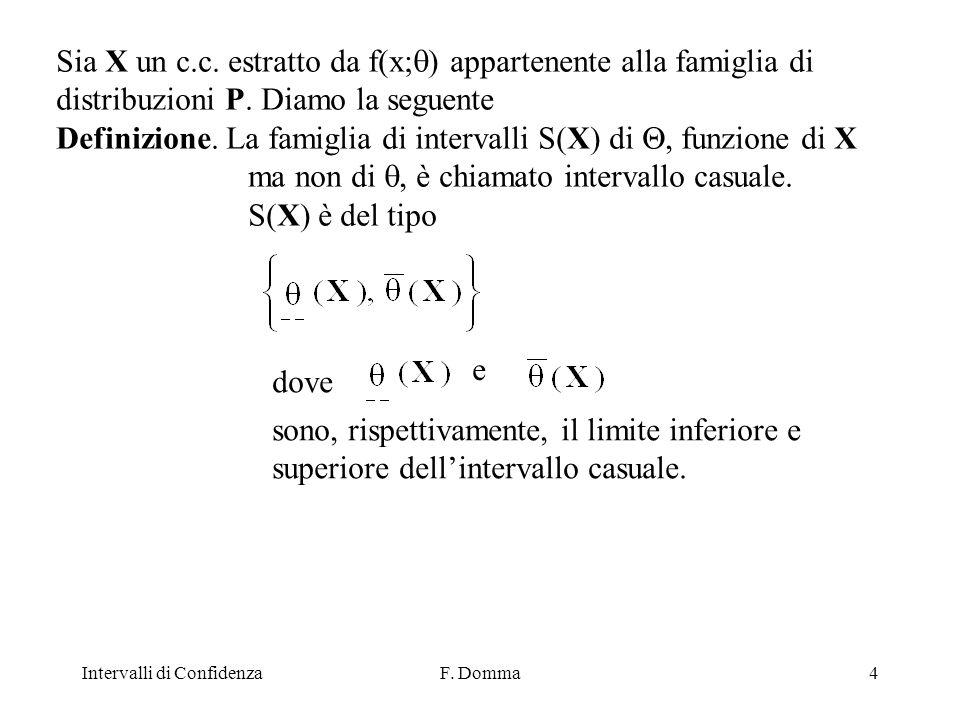 Intervalli di ConfidenzaF.Domma15 Esempio.
