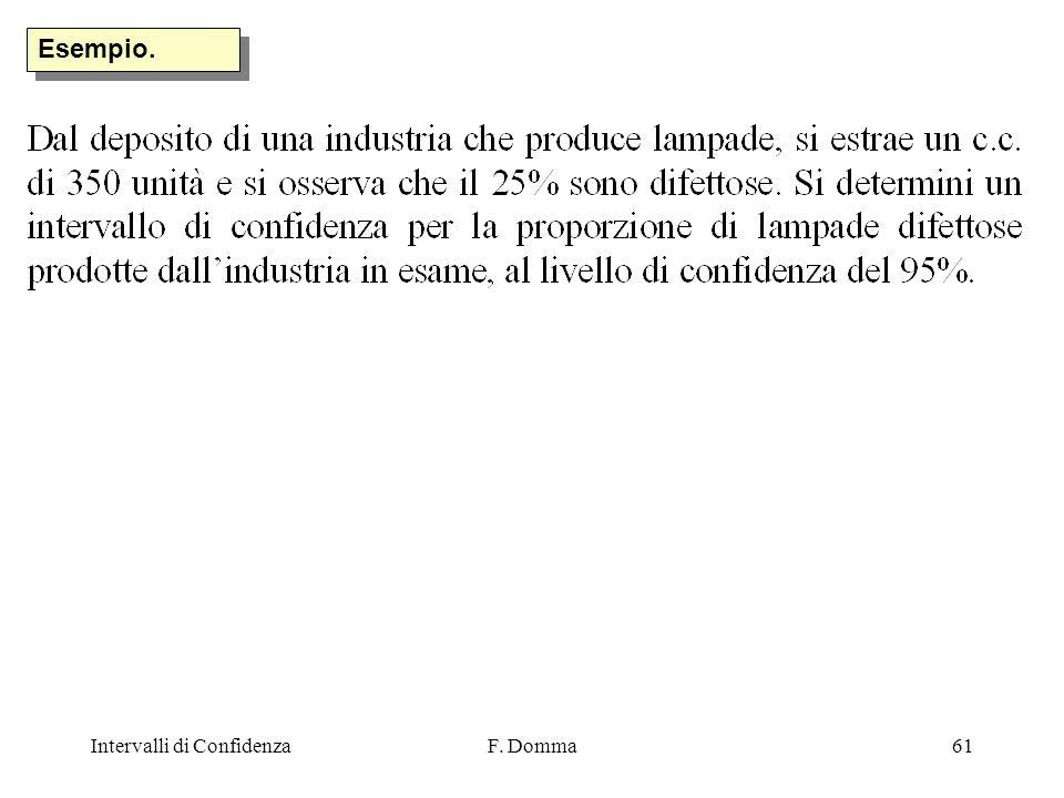 Intervalli di ConfidenzaF. Domma61 Esempio.