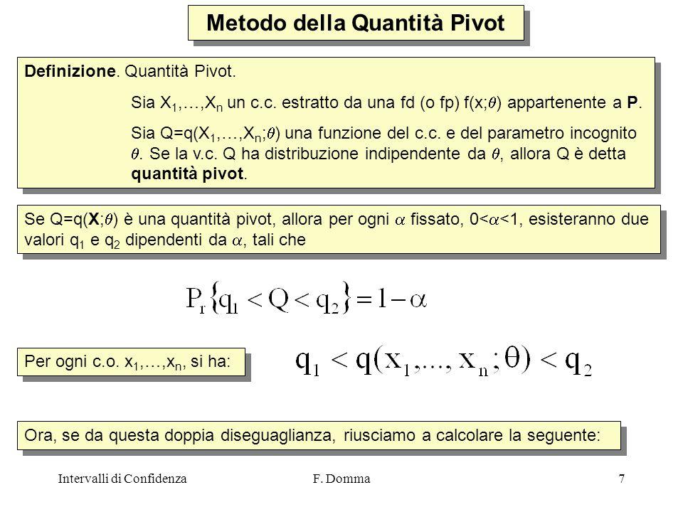 Intervalli di ConfidenzaF.Domma38 La v.c. E' una quantità pivot perché è funzione del c.c.