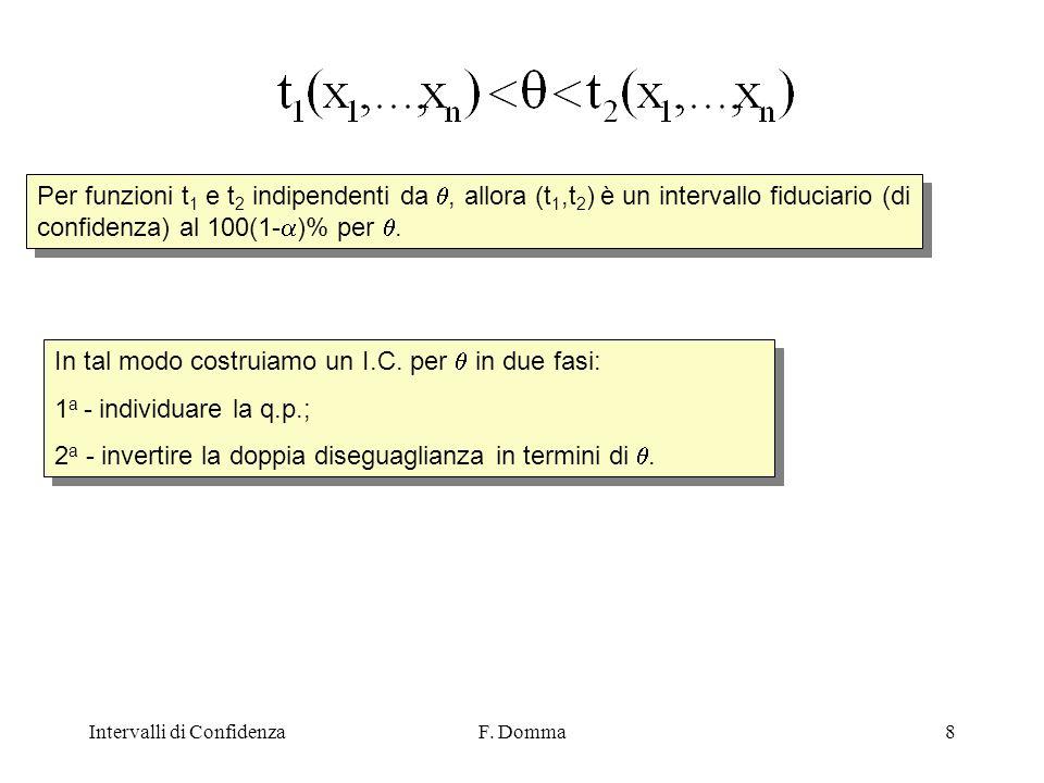 Intervalli di ConfidenzaF. Domma19 2) Inversione della doppia diseguaglianza in termini di  ;