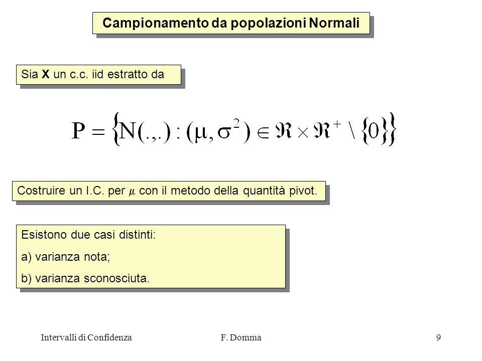 Intervalli di ConfidenzaF. Domma9 Campionamento da popolazioni Normali Sia X un c.c.